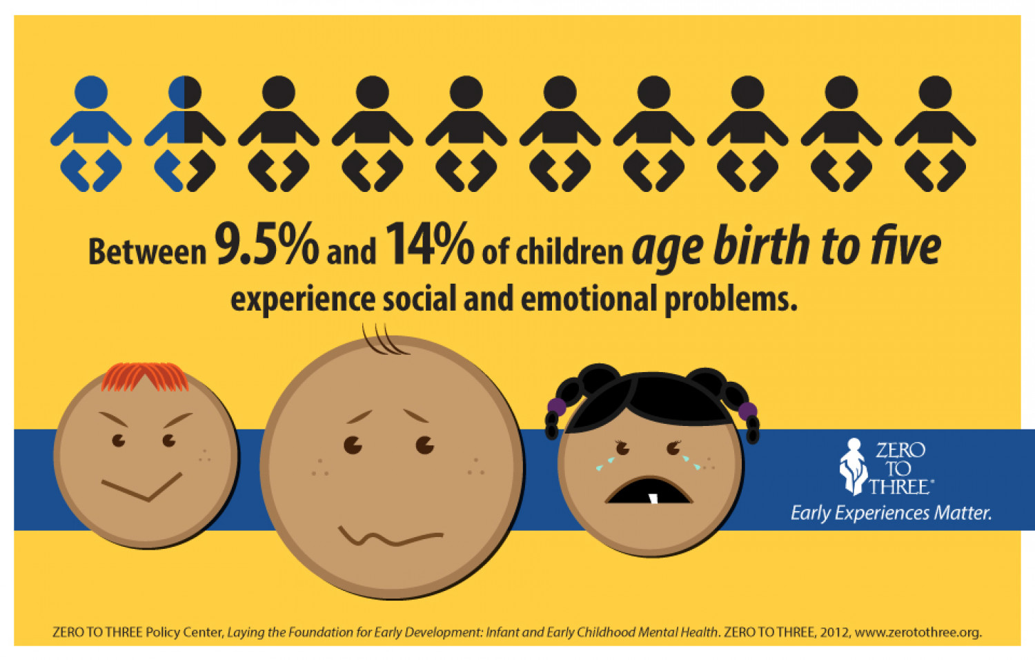 Early childhood mental health Infographic