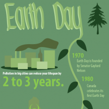 Earth Day: What You Can Do to Help Infographic