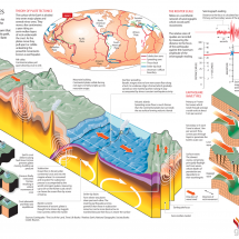 Earthquake Anatomy Infographic