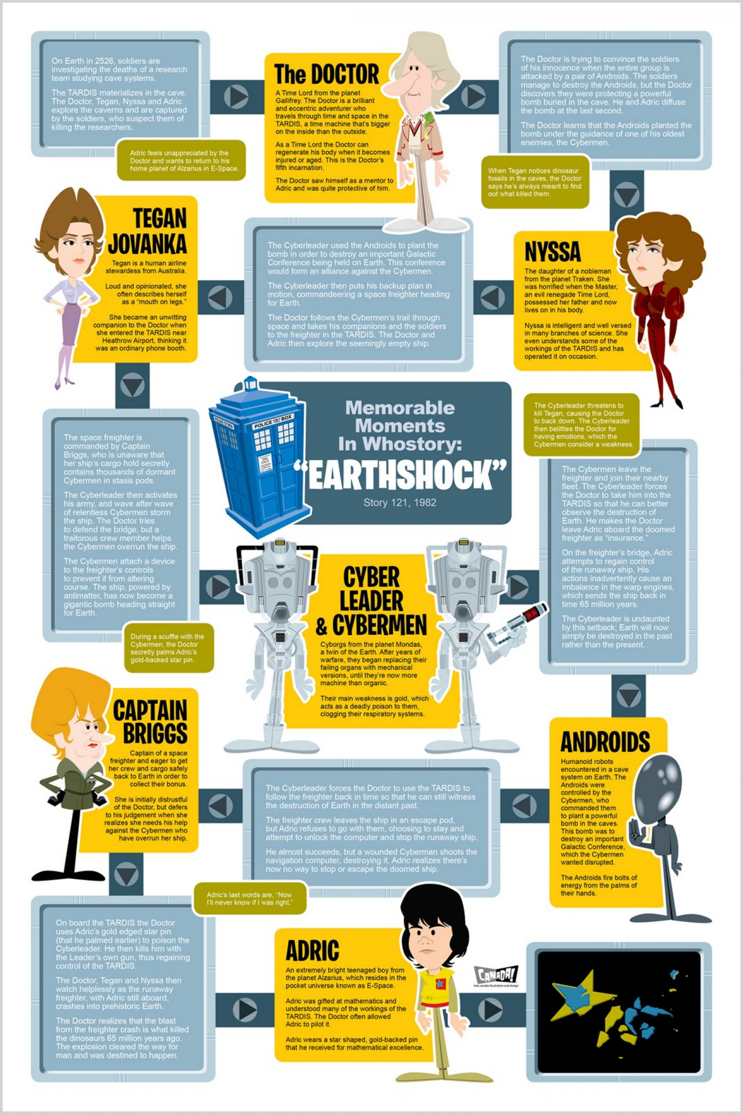 Earthshock Infographic