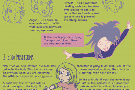 Easily create positively cool heroines with attitude Infographic