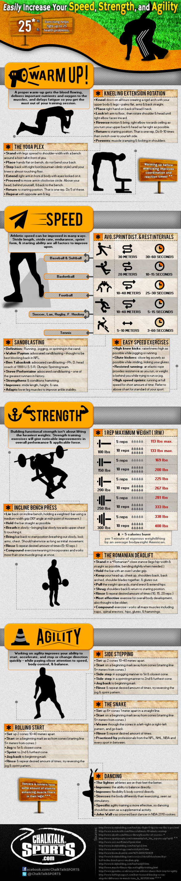 Easily Increase Your Speed, Strength, & Agility