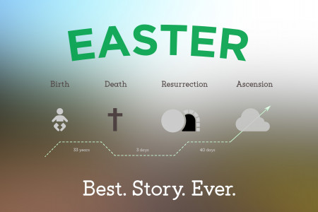 Easter, Best Story Ever Infographic