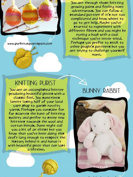 Easter Knits Infographic