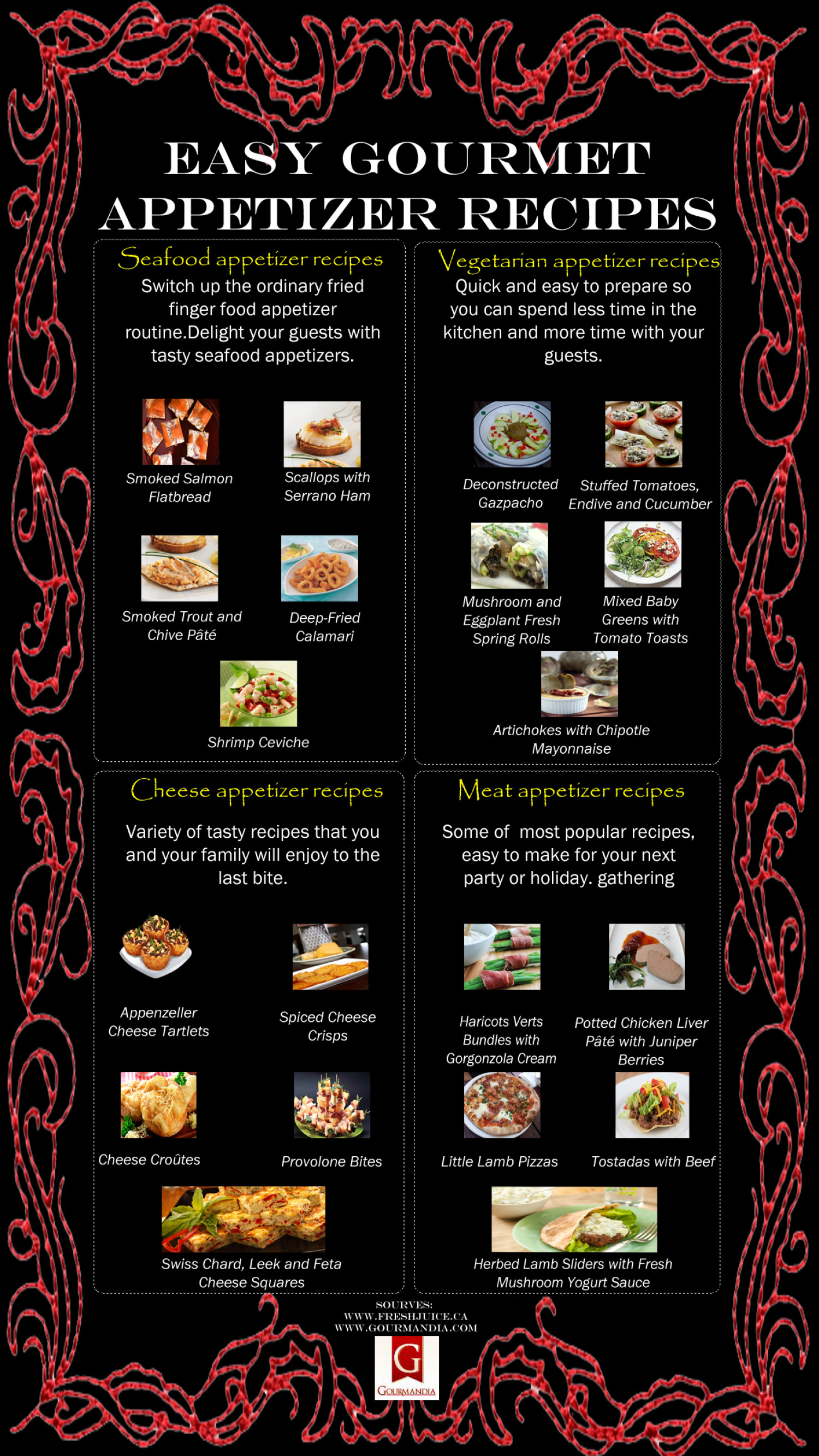Easy Gourmet Appetizer Recipes Infographic