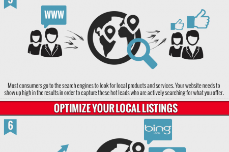 Easy Lead Generation by  Mobile  Social  Media Blogging  Infographic