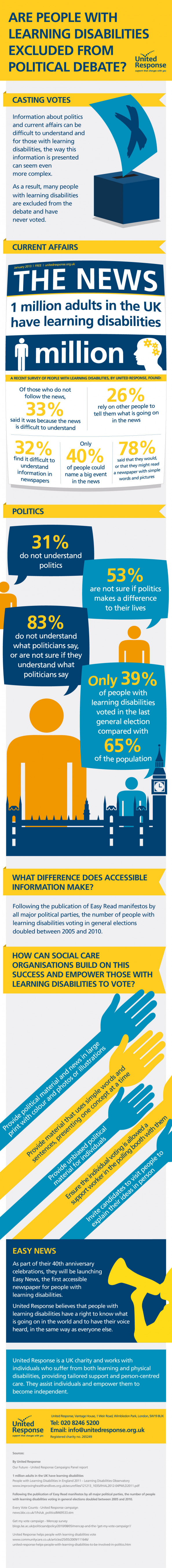 Easy News Helps Those With Learning Disabilities Infographic