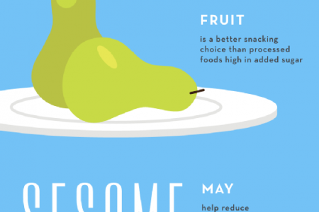 Eat Well to Be Well: Teeth-Healthy Foods Infographic