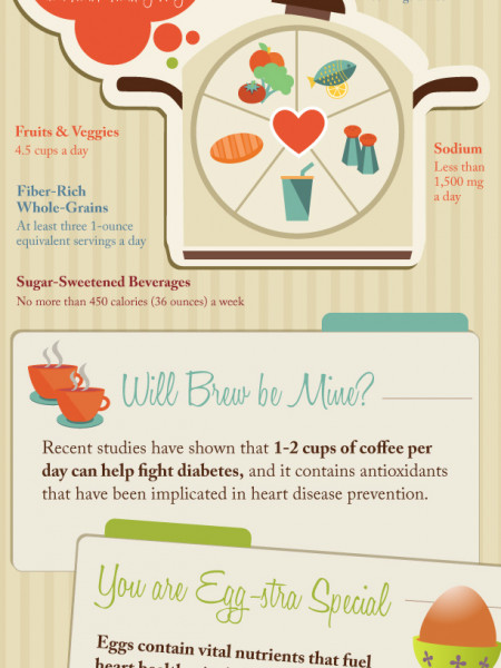 Eat Your Heart Out! Infographic