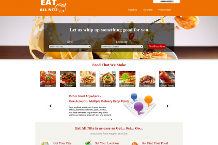 EatAllNite - Food Delivery Restaurant Infographic