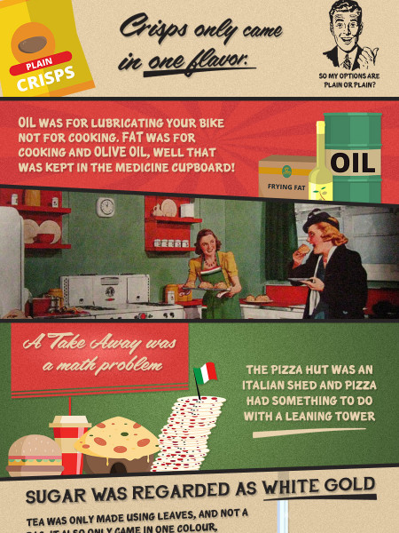 Eating in the UK in the Fifties Infographic