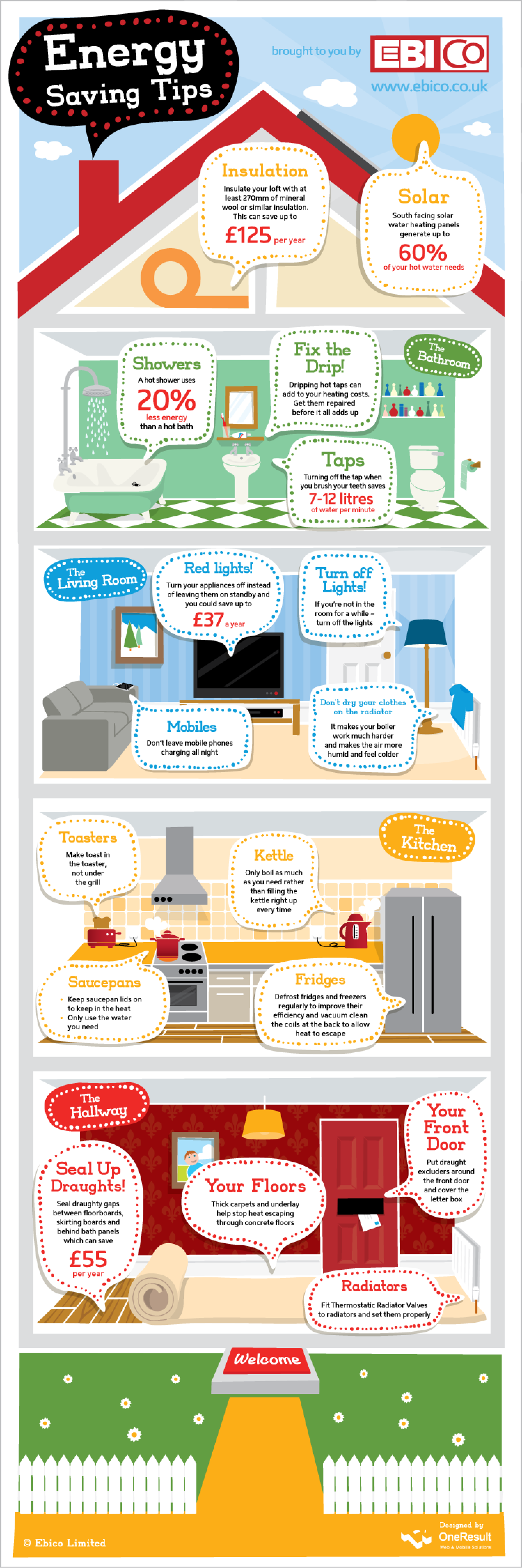 Ebico - Energy Saving Tips Infographic