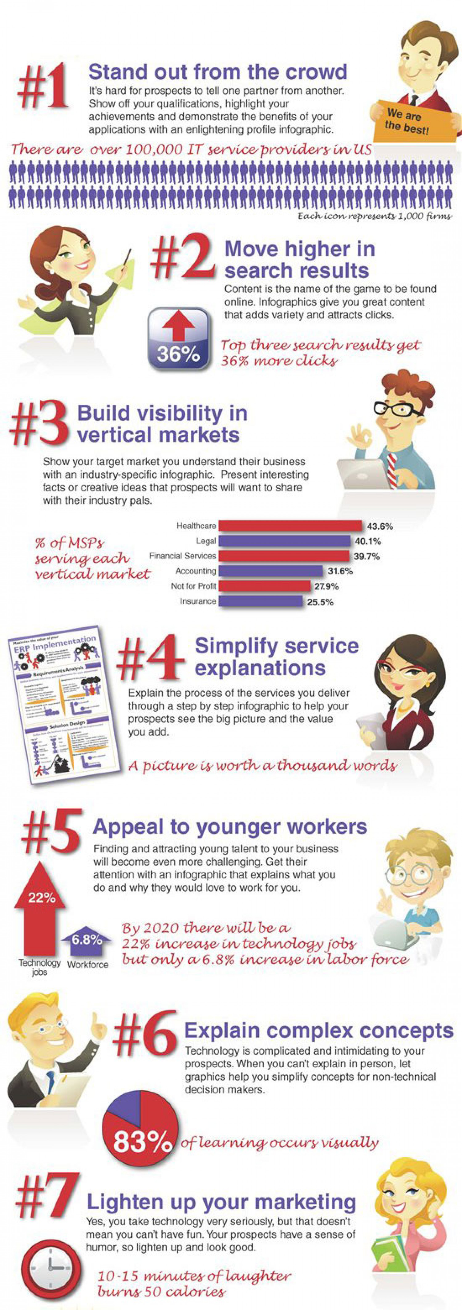 Ebriks-Best Images marketing in bussiness.  Infographic