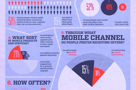 Ebriks-Best Mobile Marketing in bussiness.  Infographic