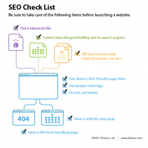 Ebriks-SEO explained using Infographics   Infographic