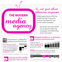 Ebriks-The modern media agency in your bussiness Infographic