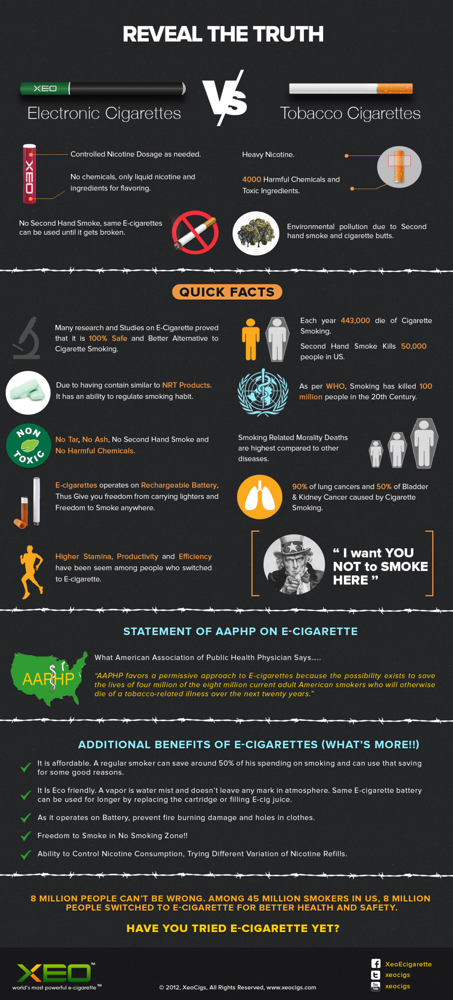 E-cigarette Vs Tobacco Cigarettes Infographic