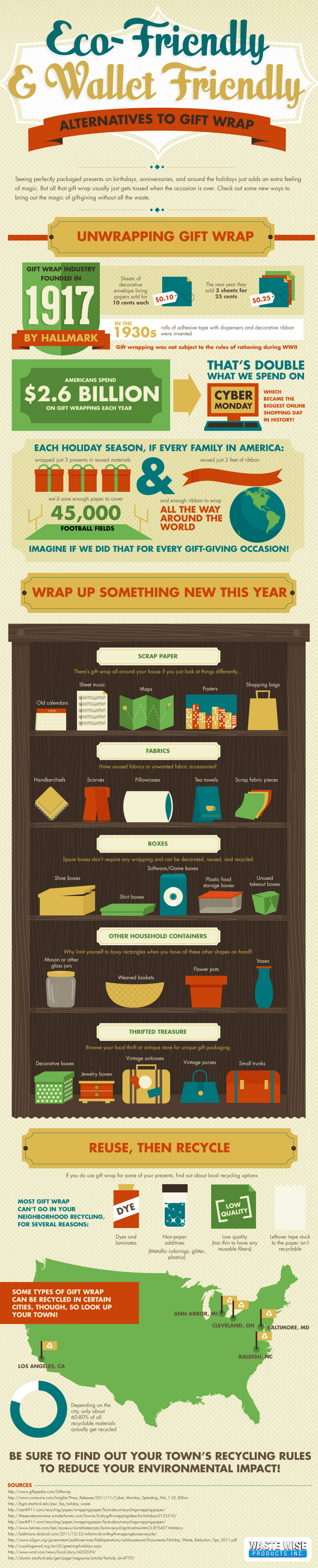 Eco & Wallet Friendly Alternatives to Giftwrap Infographic