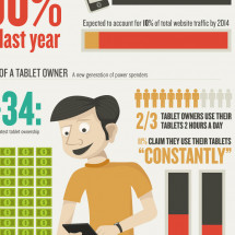 Ecommerce and tablet users on the rise Infographic