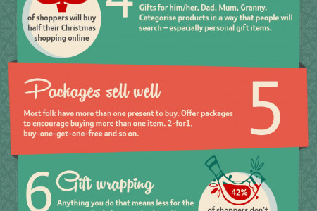 eCommerce at Christmas Infographic