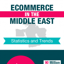 E-commerce in the Middle East – Statistics and Trends Infographic