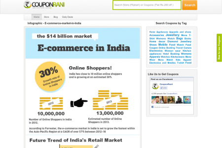 E-commerce Market in India- Infographics Infographic