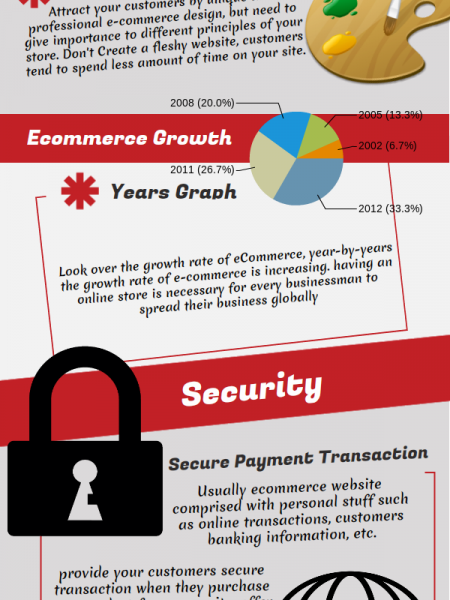 E-commerce Solutions Tips Infographic