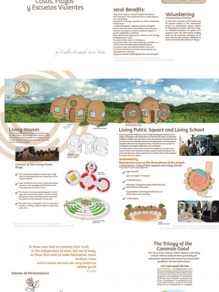 Ecovillage Project Infographic