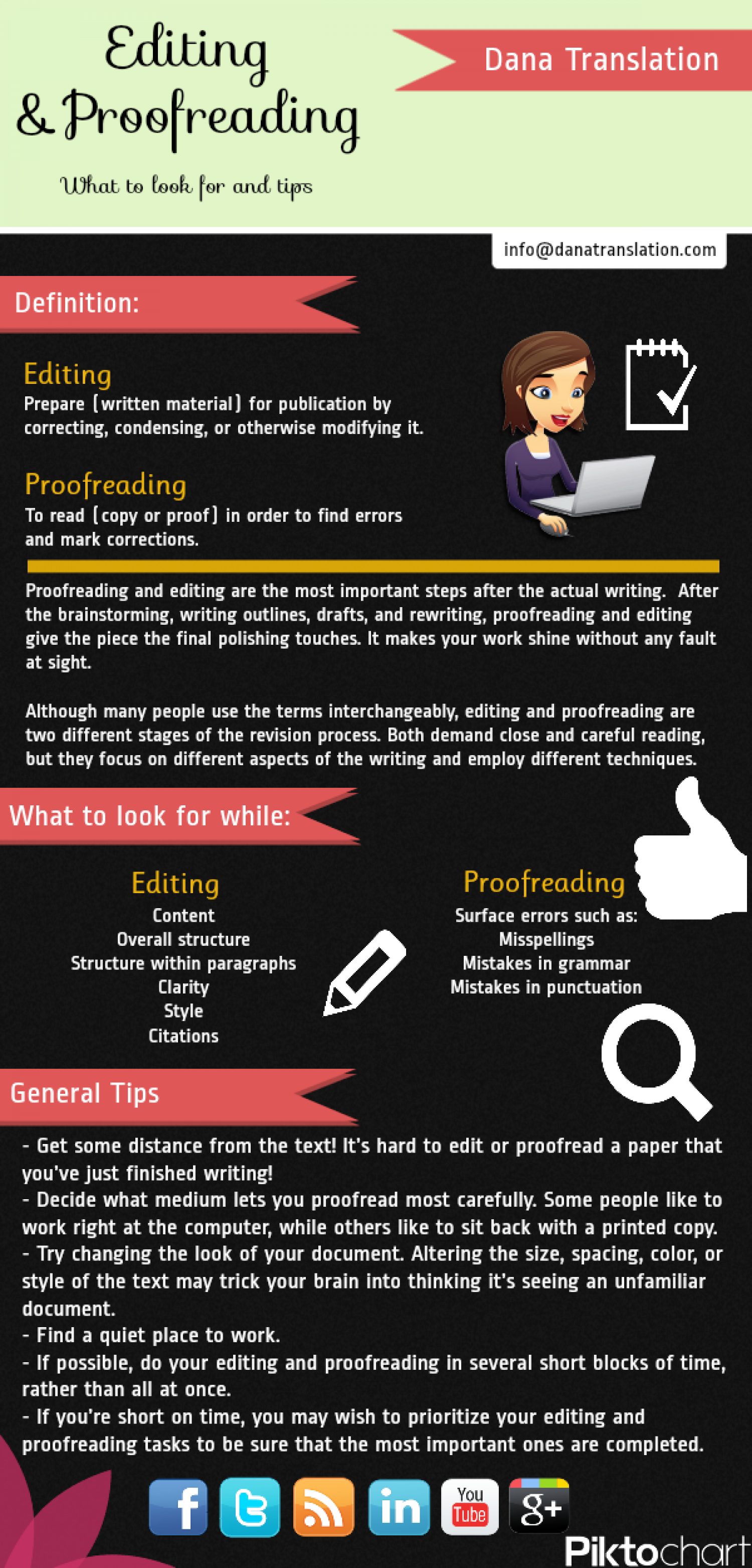 Editing & Proofreading Infographic