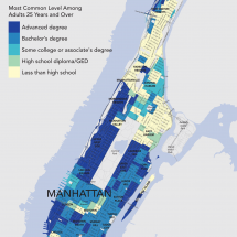 Educational Attainment in Manhattan, New York City Infographic