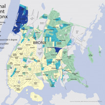 Educational Attainment in the Bronx Infographic