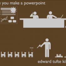 Edward Tufte Kills a Kitten Infographic