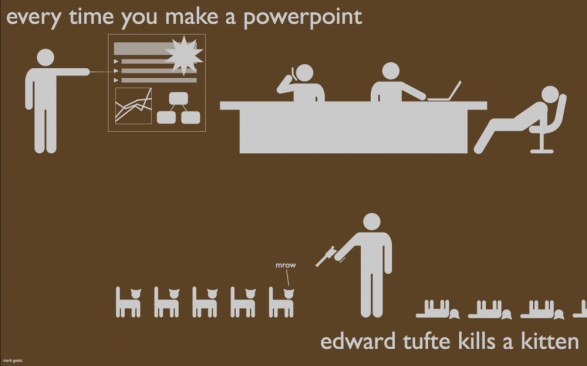 Edward Tufte Kills a Kitten