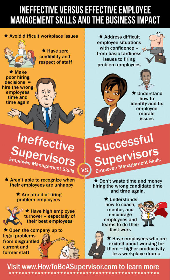 Infographic How To Be A Successful Supervisor