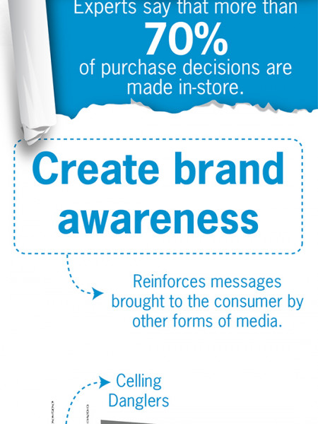 Effective In Store Graphics Infographic