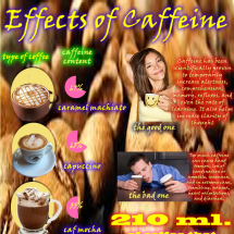Effects of Caffeine  Infographic