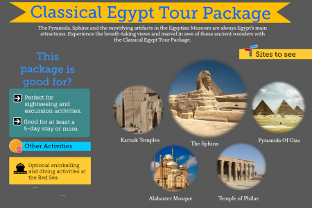 Egypt Tour Info: Egypt Tour Packages That Will Make Your Dreams Come True Infographic