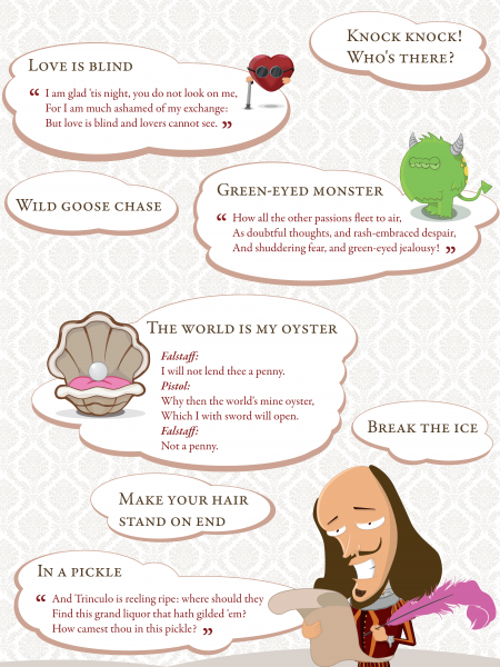 Eight Phrases We Owe to William Shakespeare Infographic