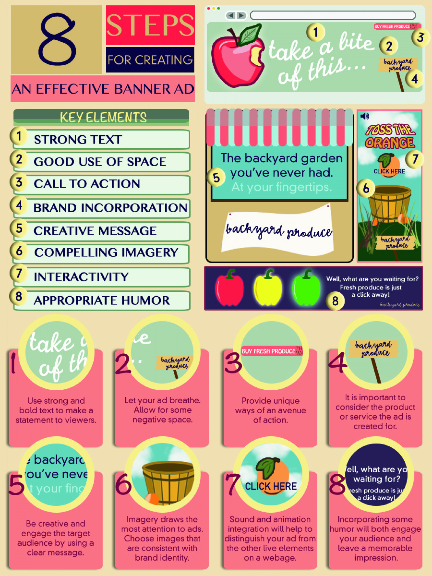 Eight Steps for Designing a Successful Banner Ad Infographic