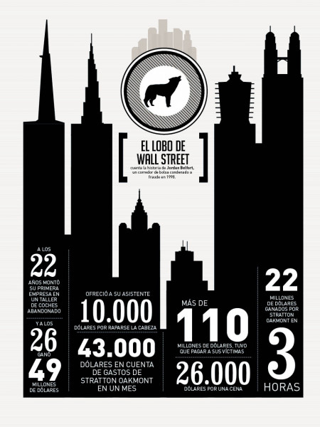 El Lobo de Wall St en cifras (The Wolf of Wall Street) Infographic