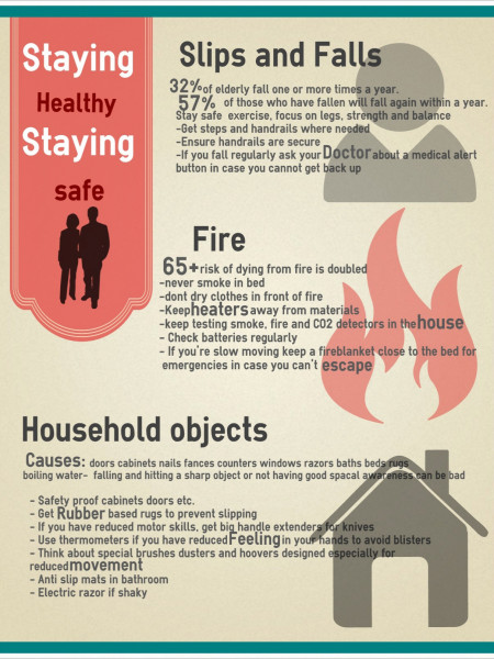 Elderly People Safety Infographic