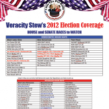Election 2012: House and Senate Races to Watch Infographic