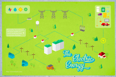 Electric Energy Infographic