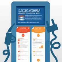 Electric Motoring: The Technology Every Fleet Manager Should Know About Infographic