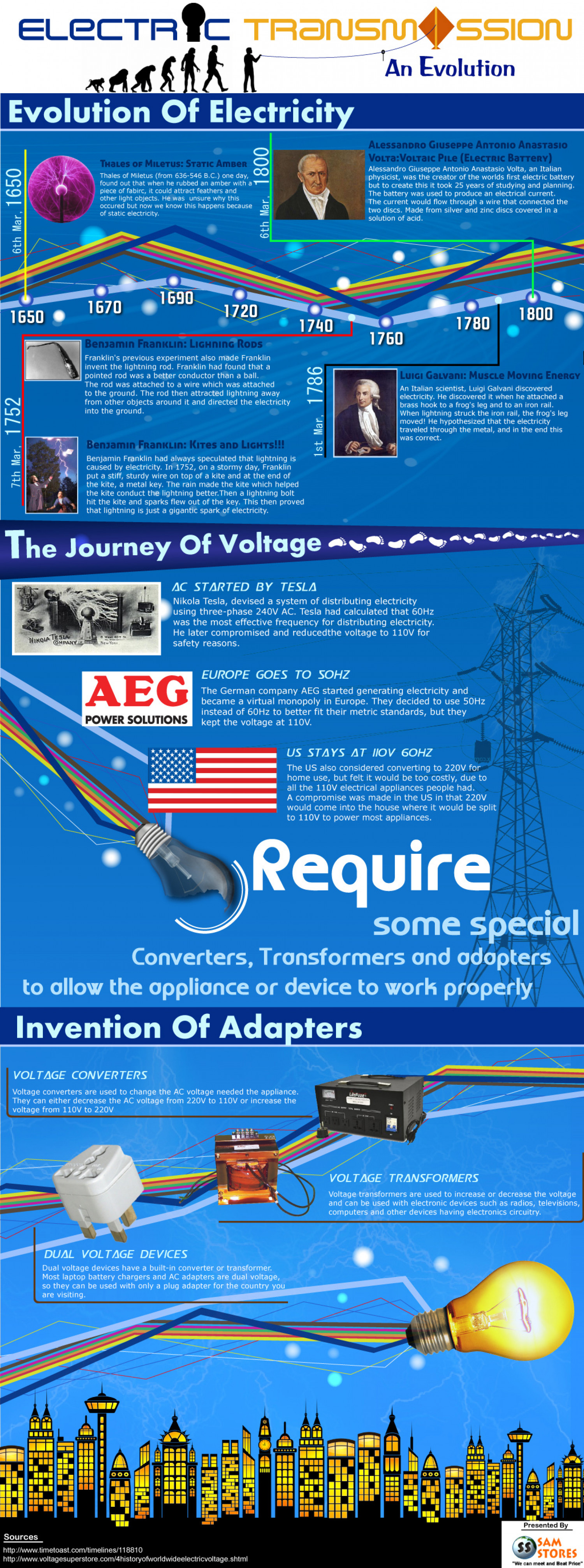 Electric Transmission – The Invention of Electricity and Evolution of Voltage Infographic
