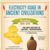 Electricity Usage in Ancient Civilizations Infographic