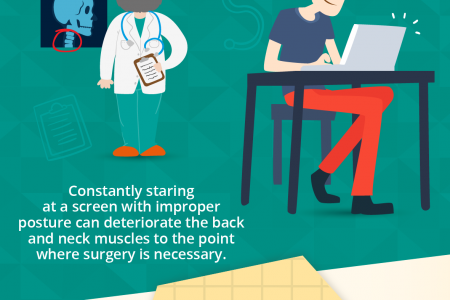 Electronic Devices Are Causing Neck And Back Pain Infographic