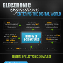 Electronic Signatures-Entering The Digital World Infographic