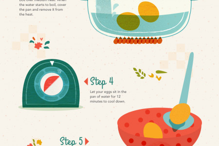 Elegant Easter Egg Designs Infographic