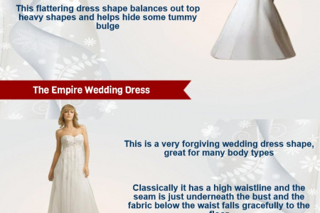 Elegant Wedding Dresses Infographic